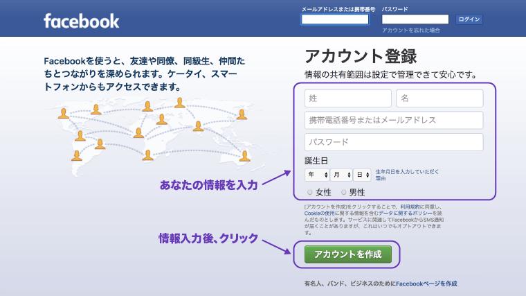 Facebookのアカウント登録フォーム